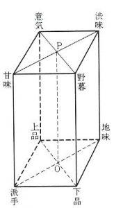 ikinokouzou01